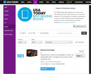 USA Today Bestseller Shoshanna Evers Wicked Hot Reads #101